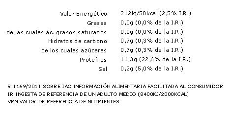 Valores nutricionales de la Clara Ovopak