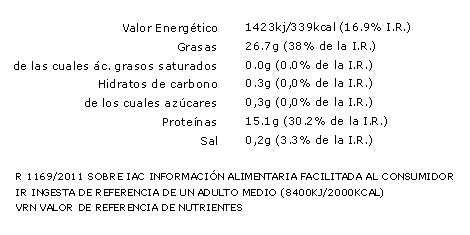Descripción de los valores nutricionales de la Yema de huevo pasteurizada Ovopak