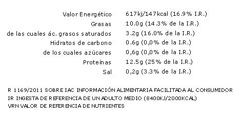 Valores nutricionales del Huevo pasteurizado Ovopak
